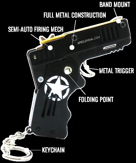 FREE Semi-Auto Rubber Band Gun ($31.95 Value) from Ape Survival